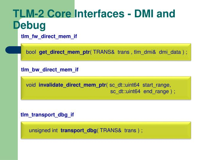 TLM-2 Core Interfaces - DMI and Debug