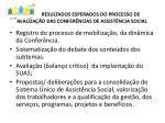 resultados esperados do processo de realiza o das confer ncias de assist ncia social