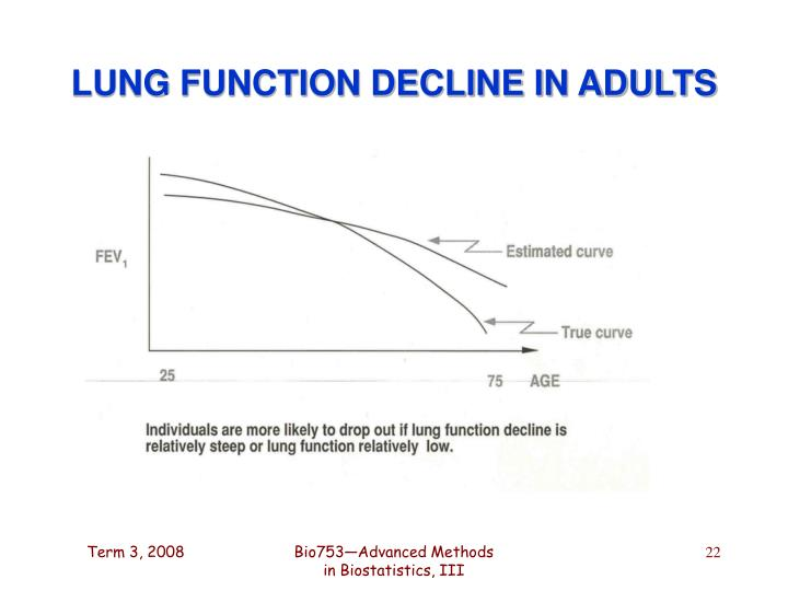 LUNG FUNCTION DECLINE IN ADULTS