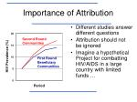 importance of attribution1