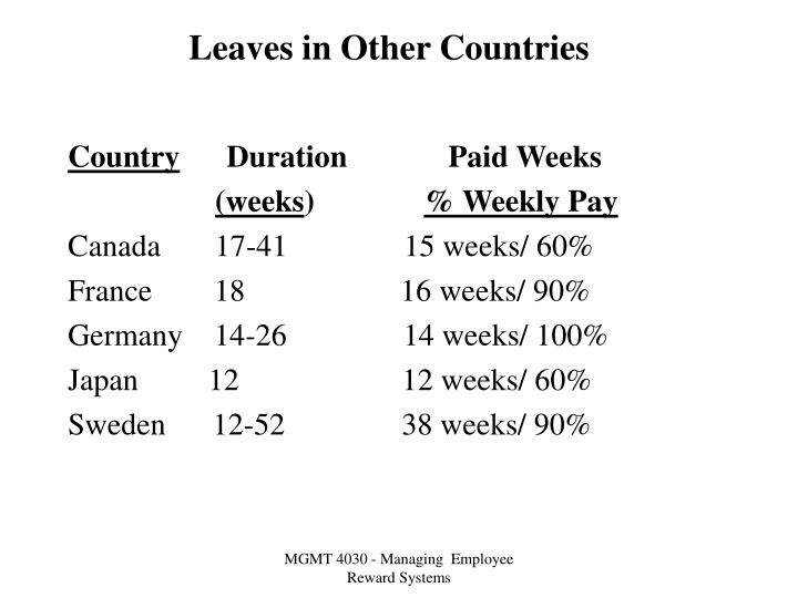 Leaves in other countries