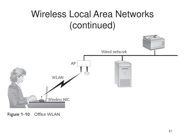 Wireless Local Area Networks (continued)