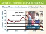 effect of treatment on public health 2
