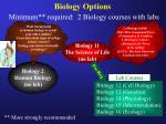 biology options