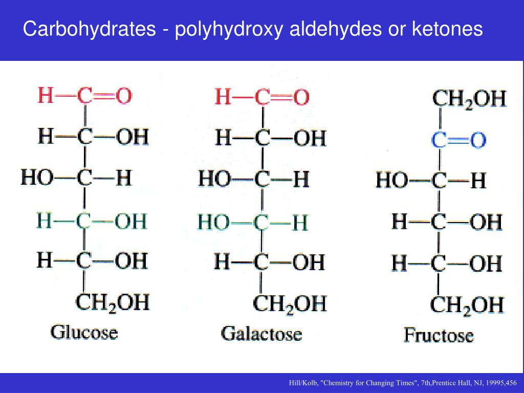 Carbohydrates - polyhydroxy aldehydes or ketones