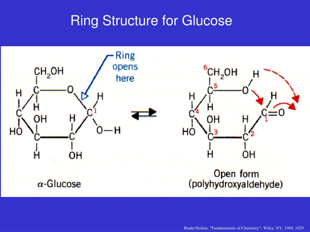 Ring Structure for Glucose