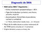 diagnostic de sma