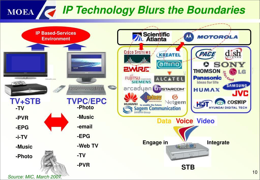 IP Technology Blurs the Boundaries