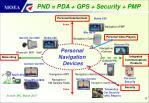 pnd pda gps security pmp