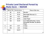 private land declared forest by state govt nahur