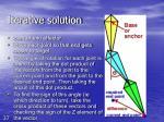 iterative solution