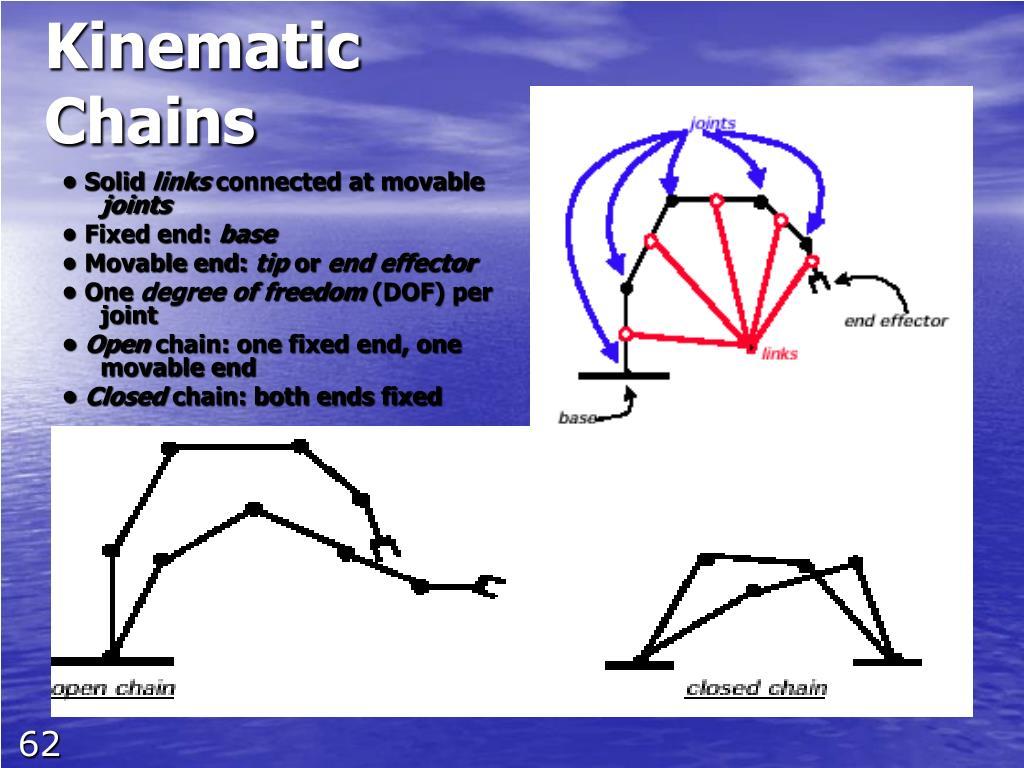 Kinematic Chains
