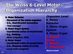 the weiss 6 level motor organization hierarchy51