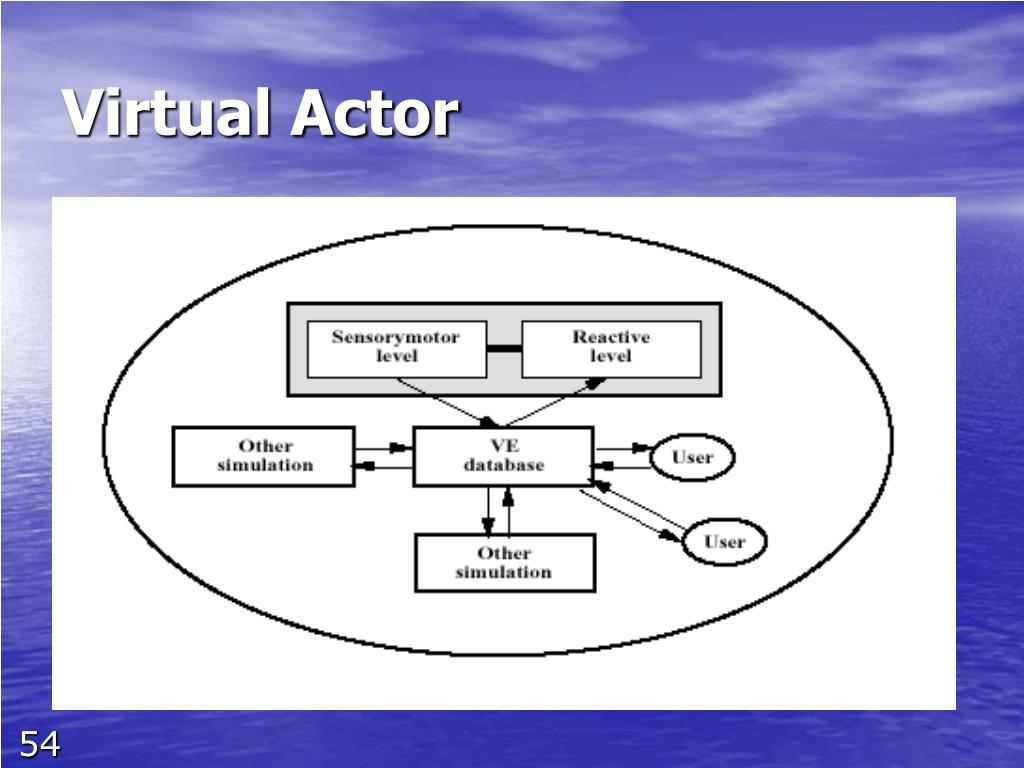 Virtual Actor