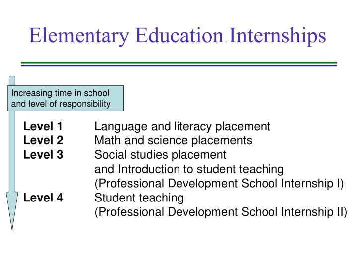 Elementary Education Internships