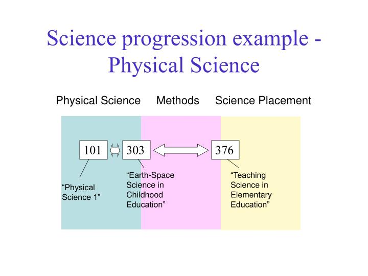 Science progression example - Physical Science