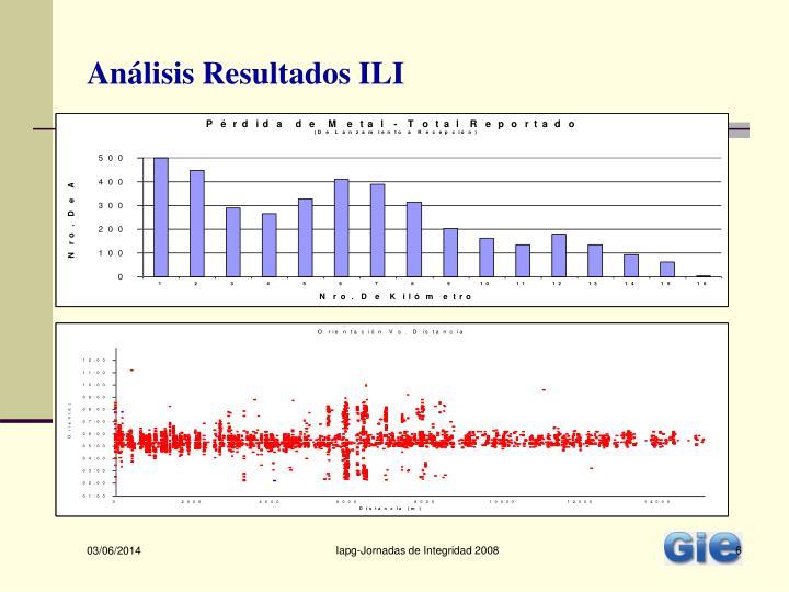 Análisis Resultados ILI