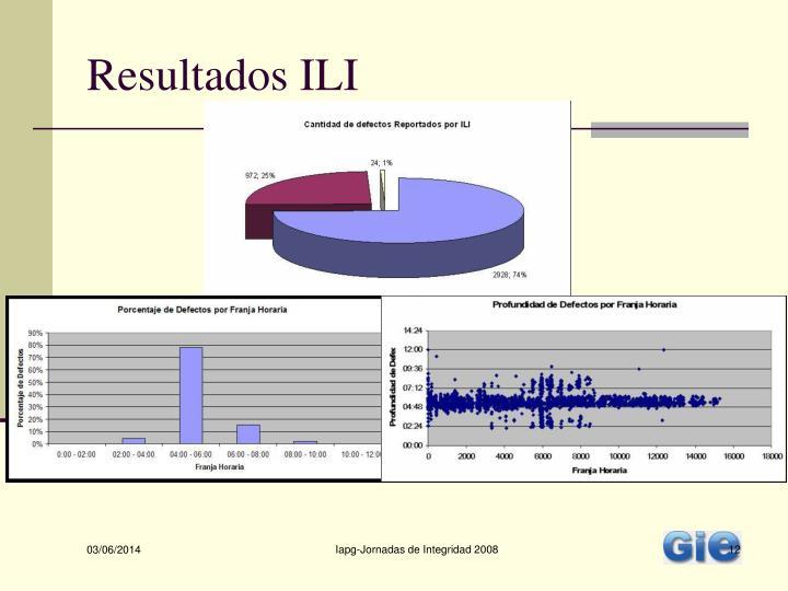 Resultados ILI