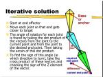 iterative solution