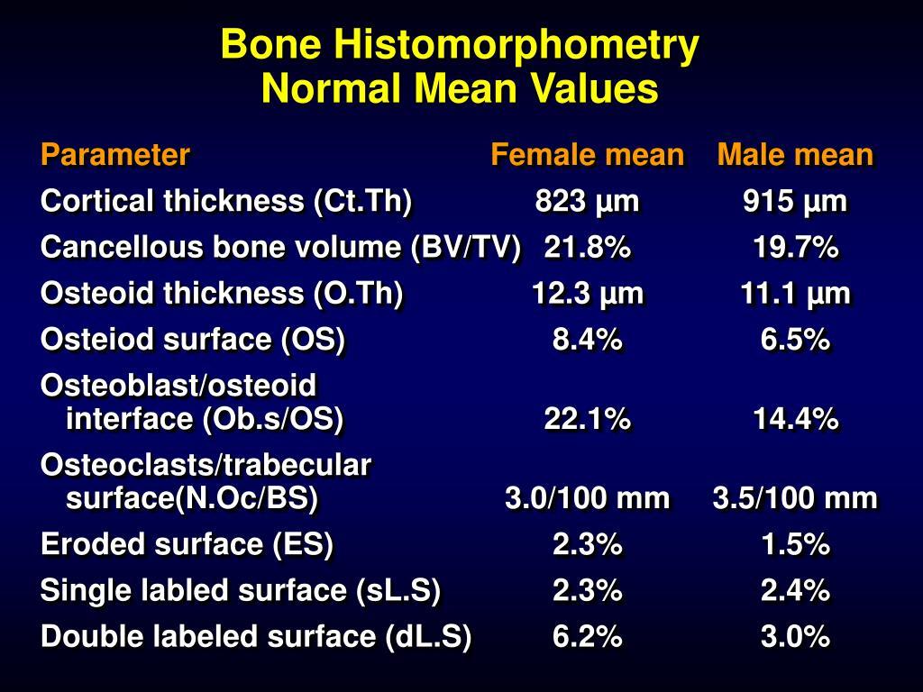 Bone Histomorphometry