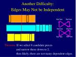 another difficulty edges may not be independent