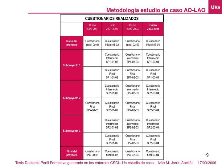 Tesis Doctoral: Perfil Formativo generado en los entornos CSCL. Un estudio de caso    Iván M. Jorrín Abellán    17/03/2006