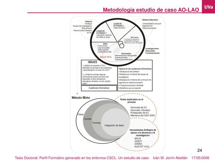 Tesis Doctoral: Perfil Formativo generado en los entornos CSCL. Un estudio de caso    Iván M. Jorrín Abellán    17/05/2006