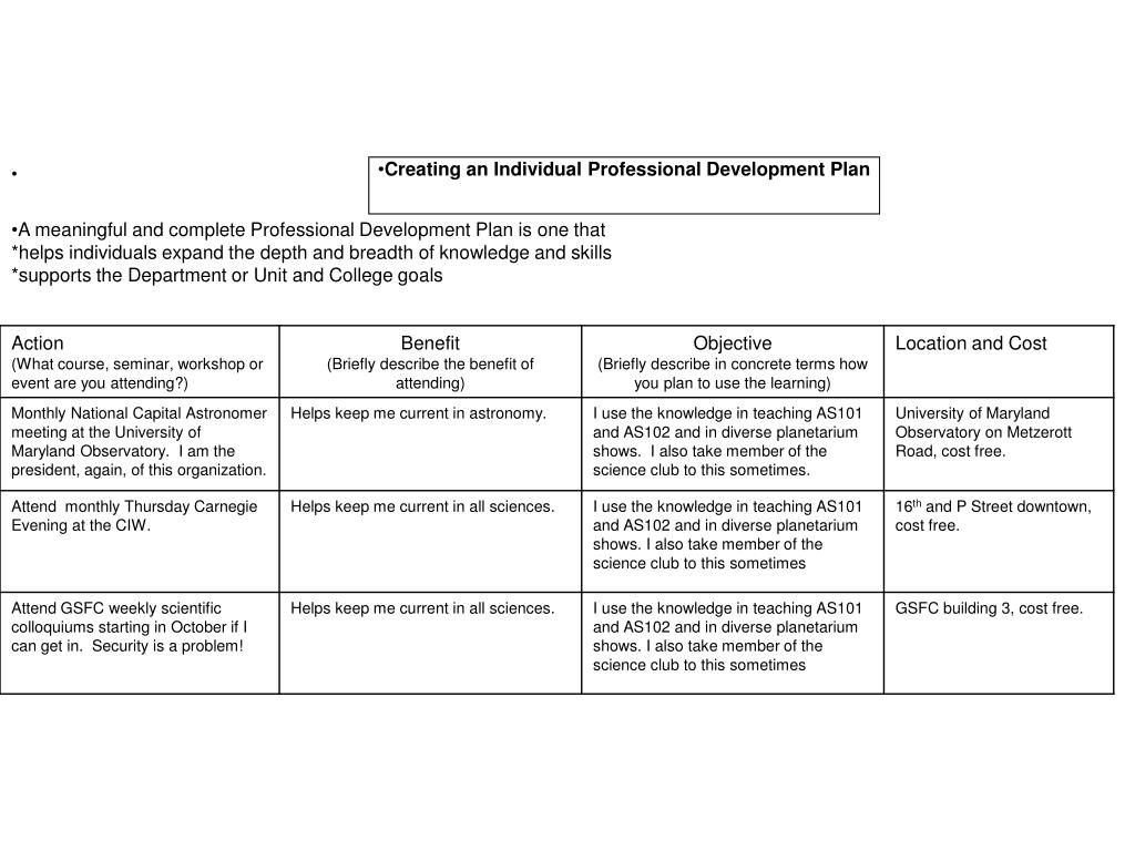 A meaningful and complete Professional Development Plan is one that