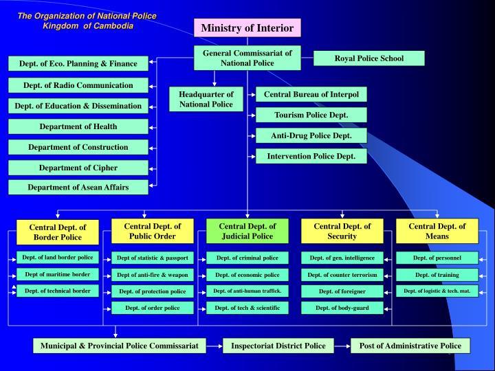 The organization of national police kingdom of cambodia