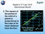kepler s 3 rd law 1619 harmonices mundi