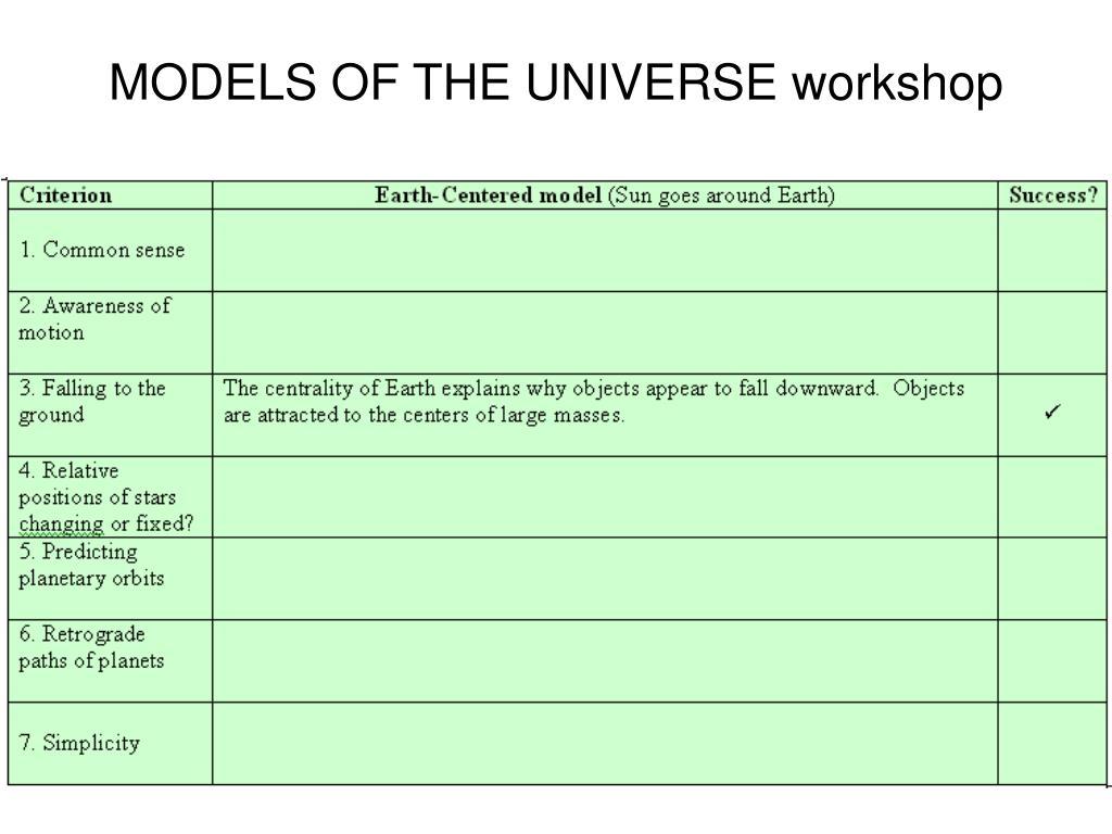 MODELS OF THE UNIVERSE workshop