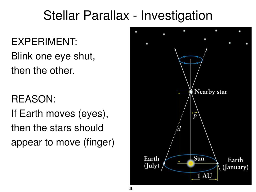 Stellar Parallax - Investigation