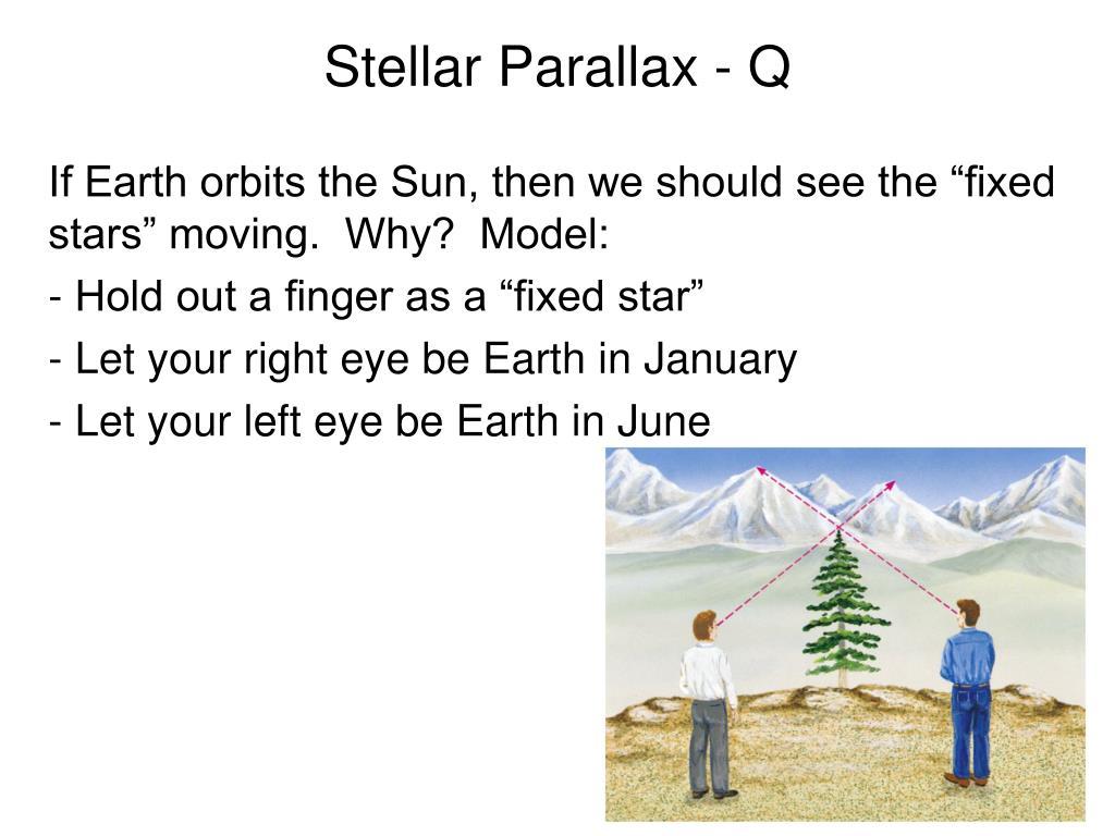 Stellar Parallax - Q