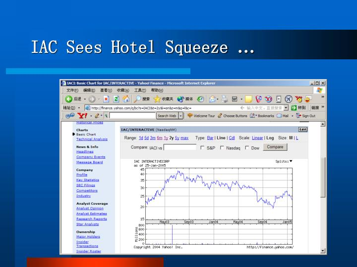 IAC Sees Hotel Squeeze