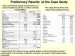 preliminary results of the case study
