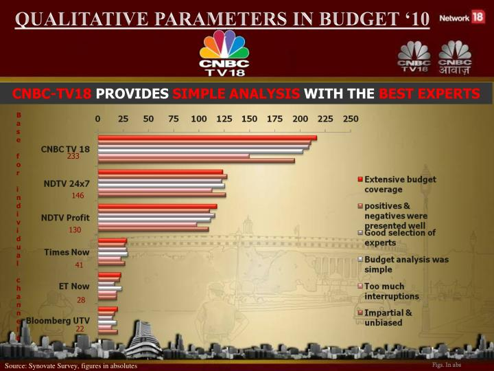 QUALITATIVE PARAMETERS IN BUDGET '10
