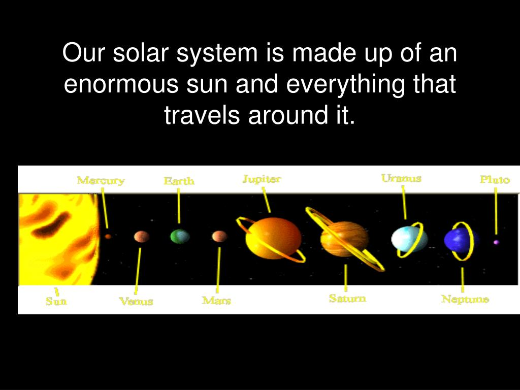 Our solar system is made up of an enormous sun and everything that travels around it.