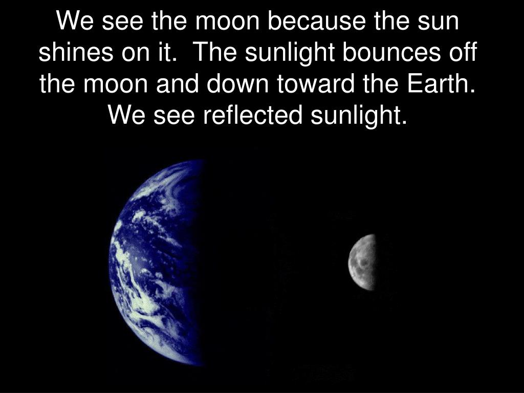 We see the moon because the sun shines on it.  The sunlight bounces off the moon and down toward the Earth. We see reflected sunlight.