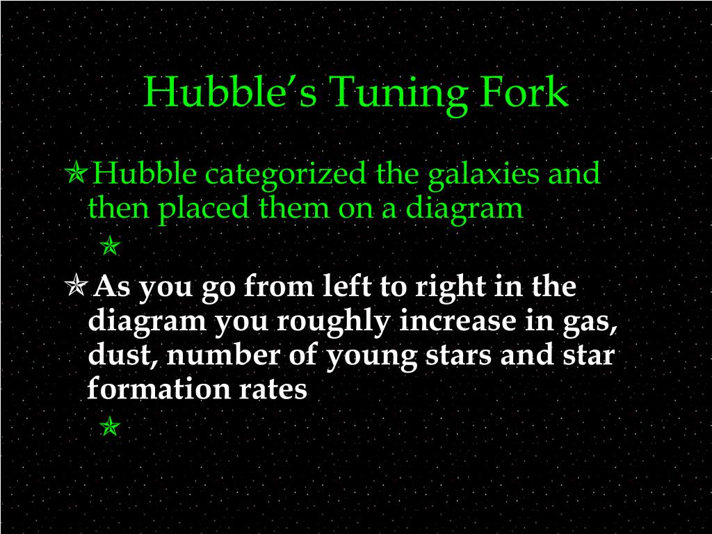 Hubble's Tuning Fork
