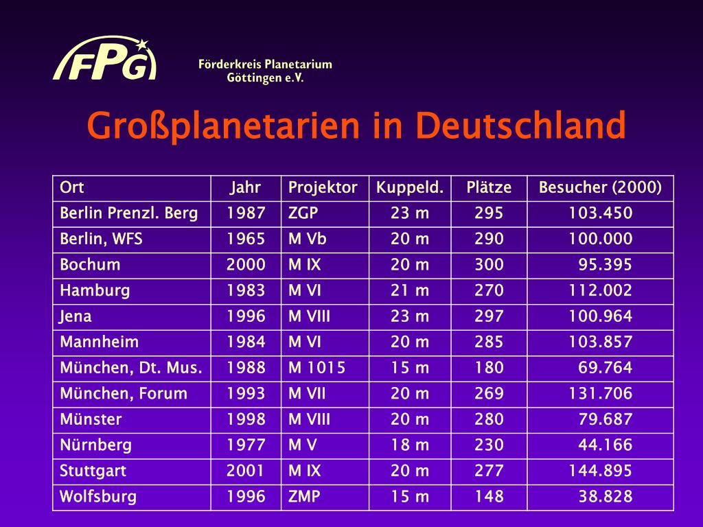 Großplanetarien in Deutschland