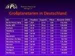 gro planetarien in deutschland