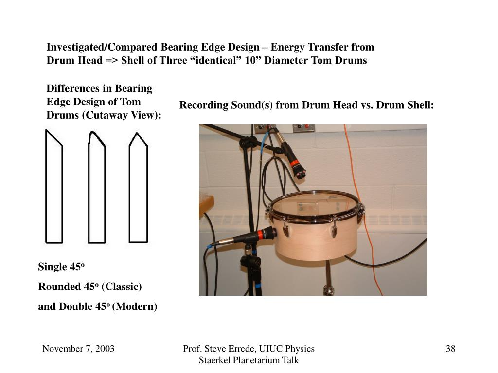 "Investigated/Compared Bearing Edge Design – Energy Transfer from Drum Head => Shell of Three ""identical"" 10"" Diameter Tom Drums"