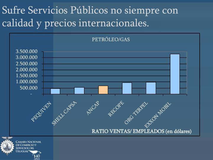 Sufre Servicios Públicos no siempre con calidad y precios internacionales.
