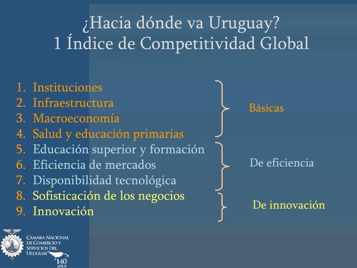 ¿Hacia dónde va Uruguay?