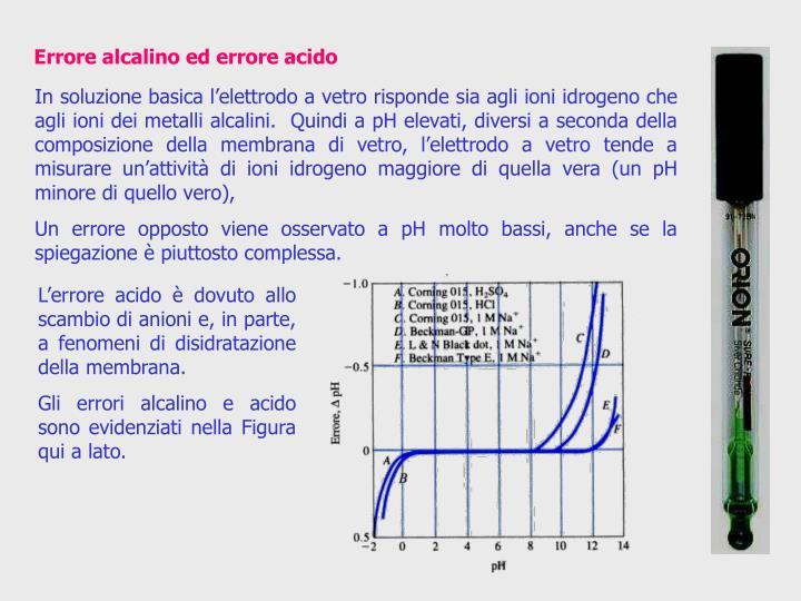 Errore alcalino ed errore acido