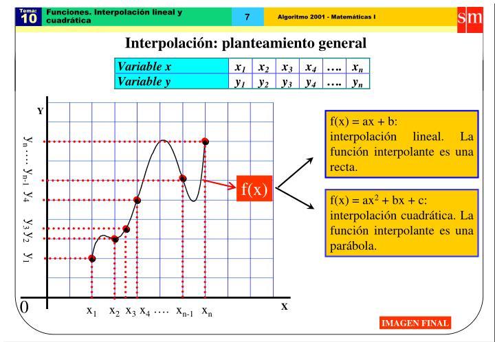 f(x) = ax + b: