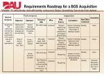 requirements roadmap for a bos acquisition
