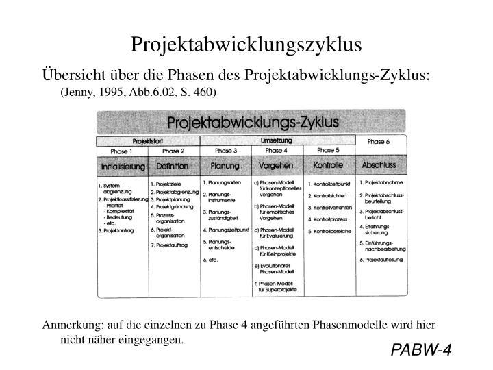 Charmant Geschäftsfall Vorlage Powerpoint Bilder ...
