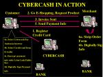 cybercash in action