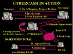 cybercash in action37